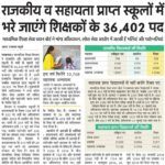Upper Primary Teacher Vacancy in UP Latest News in Hindi