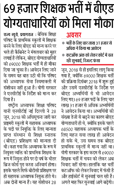 Primary Teacher Vacancy in UP Latest News in Hindi 2019