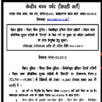 Bihar Police Vacancy Latest News in Hindi